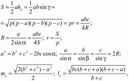 Геометрия: Планиметрия в тезисах и решениях. 9 класс