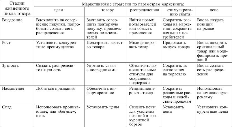 МЕТЕОРОЛОГИЯ ВАРБАНЕЦ