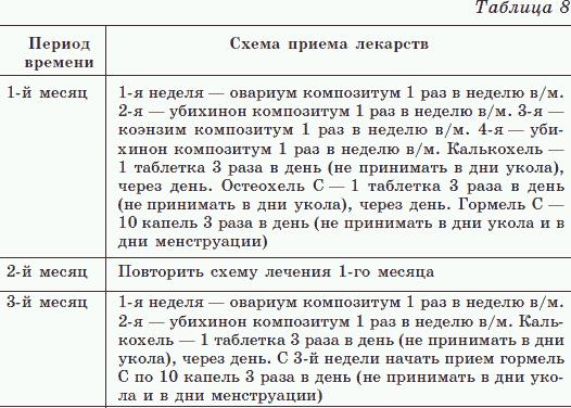 Вобэнзим таблетки инструкция