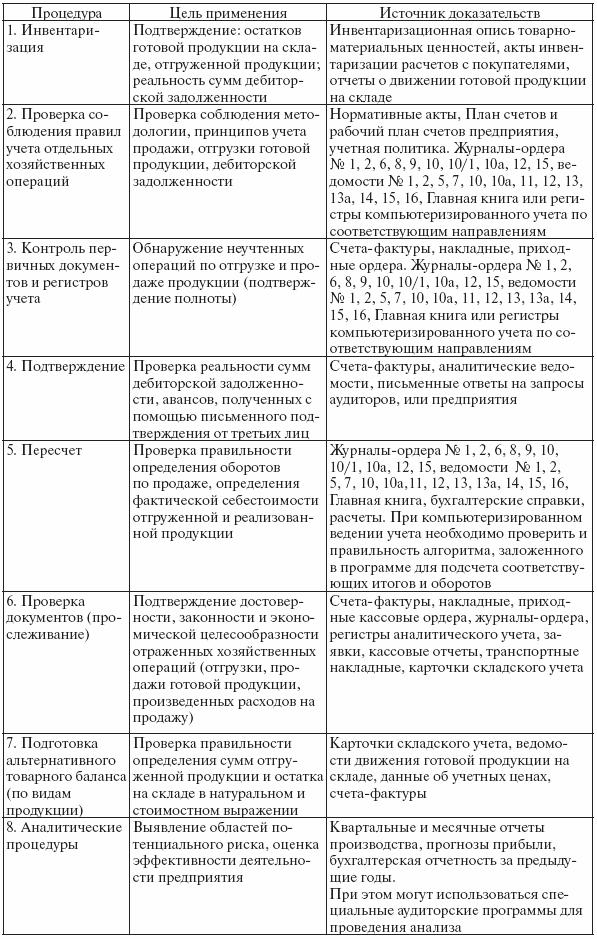 Медиаплеер для андроид на русском