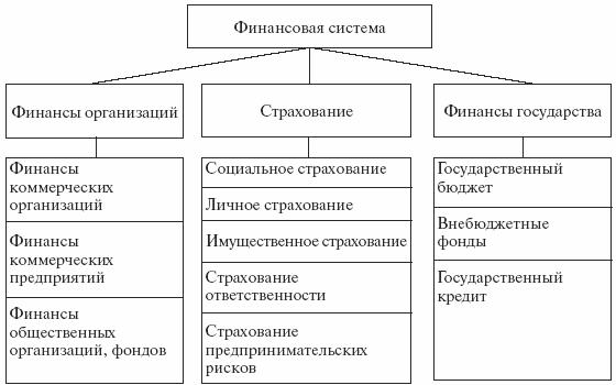 Схема государственного устройства франции фото 35